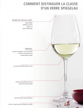 Comment distinguer la classe d'un verre Spiegelau