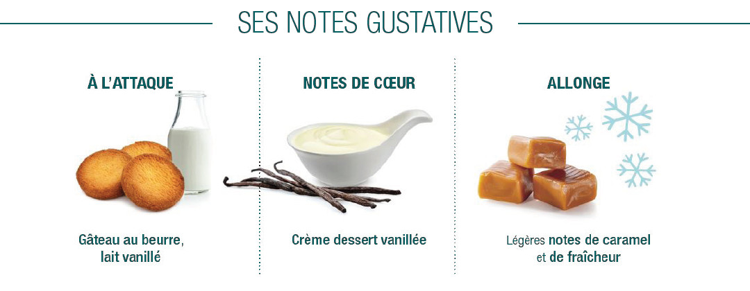 Notes gustatives Kayambe Ivoire Cluizel