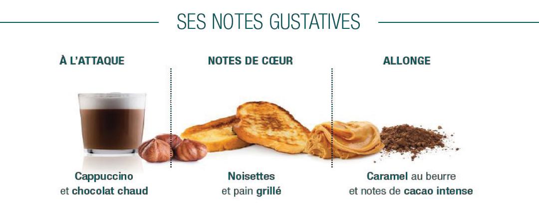 Notes gustatives Laguna Lait Cluizel