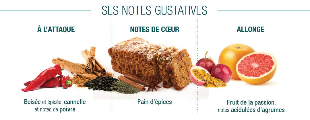 Notes gustatives Mangaro Noir Cluizel