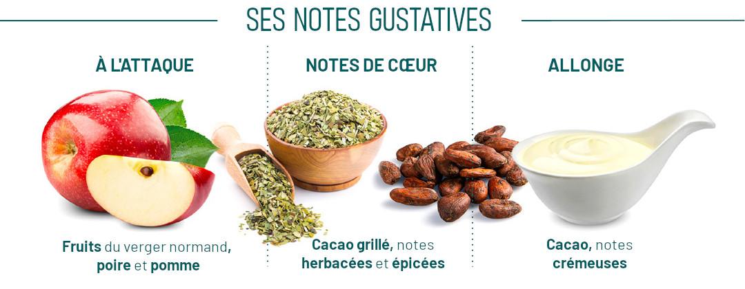Notes gustatives Vanuari Lait Cluizel